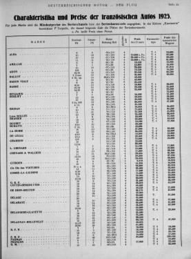 benjamin 1924 preise