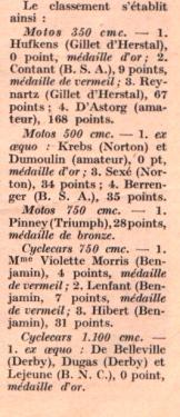 Les Miroir de Sport 27.9.1923