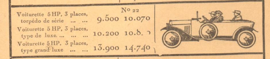 Benjamin 5 HP 1923
